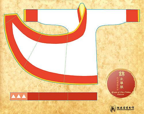2, 沿蓝色的线条将衣服剪下来,然后沿绿色虚线将衣襟往右后方折叠一圈